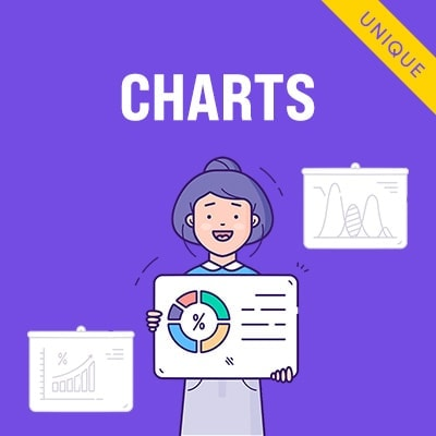 Premium Charts and Graphs for Elementor Page Builder