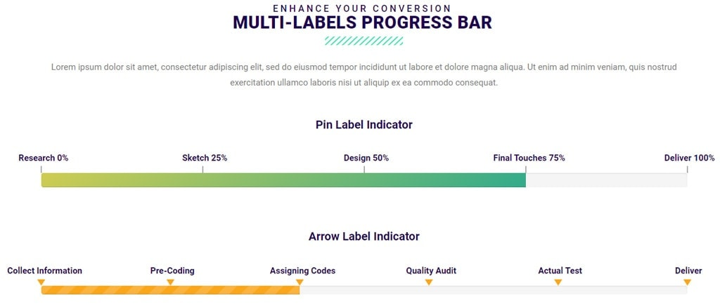 Elementor Progress Bar Multi Labels Progress Bar Example